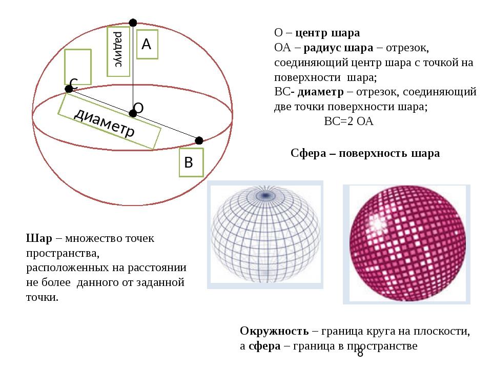 О А диаметр радиус С В Шар – множество точек пространства, расположенных на...