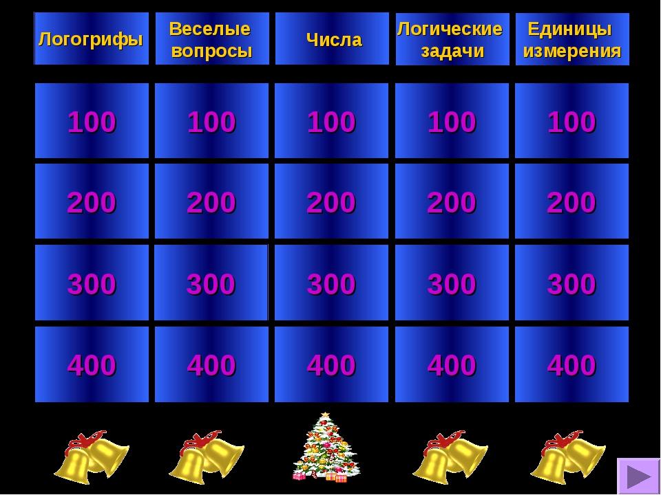 100 200 300 400 100 200 300 400 100 200 300 400 100 200 300 400 100 200 300 4...