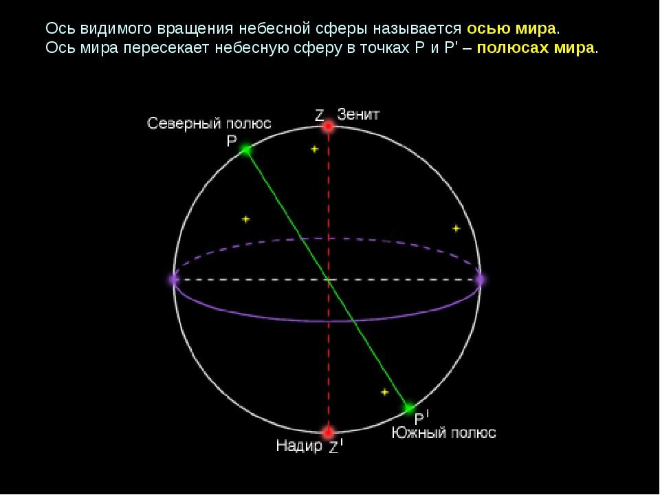 Ось видимого вращения небесной сферы называется осью мира. Ось мира пересекае...