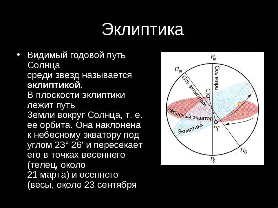 Эклиптика Видимый годовой путь Солнца среди звезд называется эклиптикой. В пл...