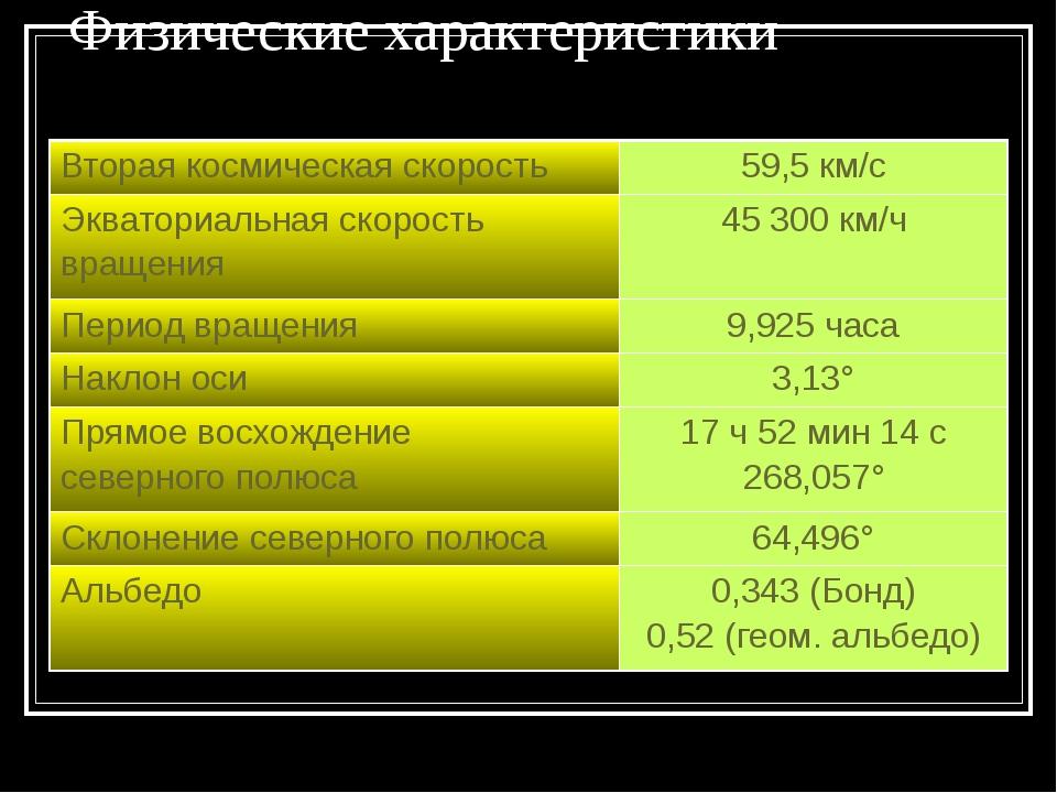 Физические характеристики Вторая космическая скорость 59,5 км/с Экваториальна...