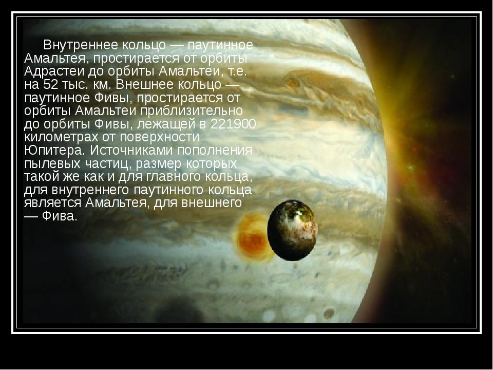 Внутреннее кольцо — паутинное Амальтея, простирается от орбиты Адрастеи до о...