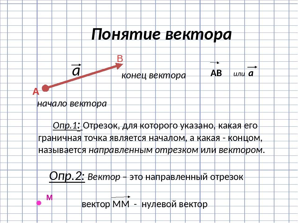 Понятие вектора начало вектора конец вектора a AB или а Опр.1: Отрезок, для к...