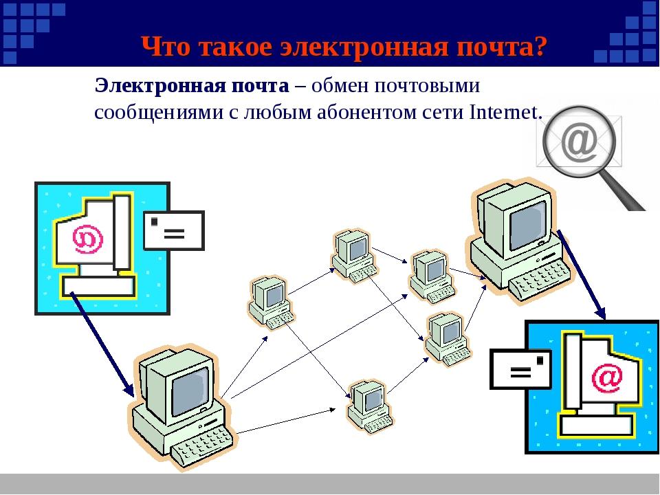 Что такое электронная почта? Электронная почта – обмен почтовыми сообщениями...