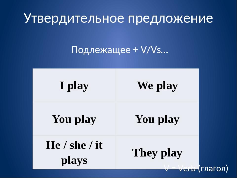 Утвердительное предложение Подлежащее + V/Vs… V = Verb (глагол) Iplay Weplay...
