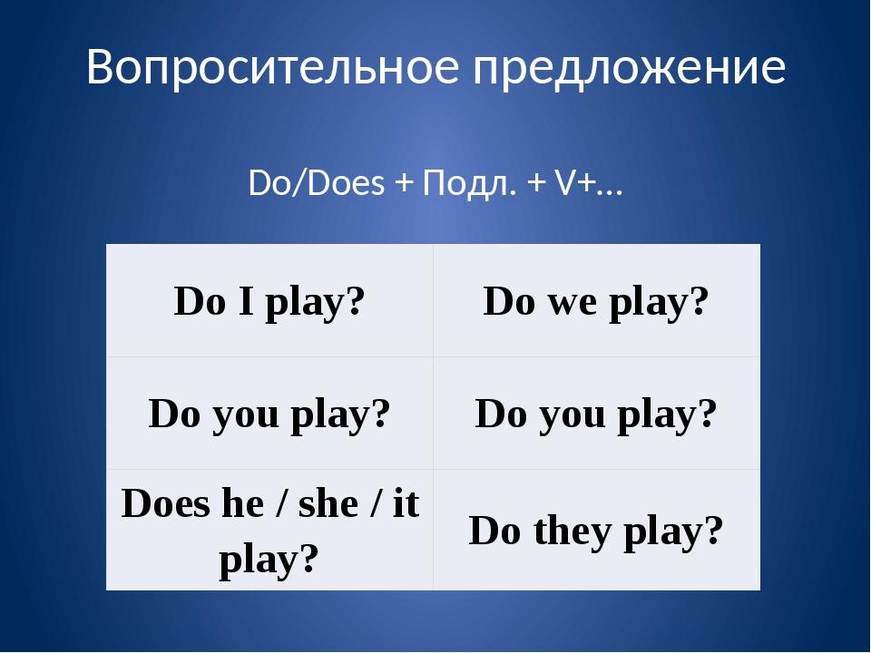 Вопросительное предложение Do/Does + Подл. + V+… Do I play? Do we play? Do yo...