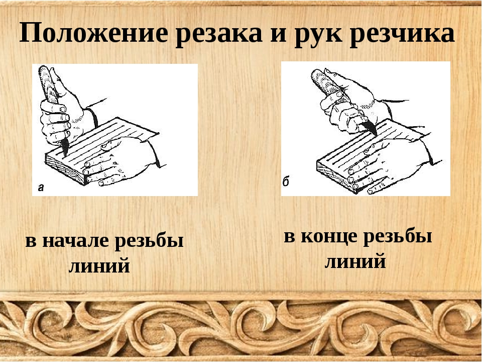 в начале резьбы линий Положение резака и рук резчика в конце резьбы линий