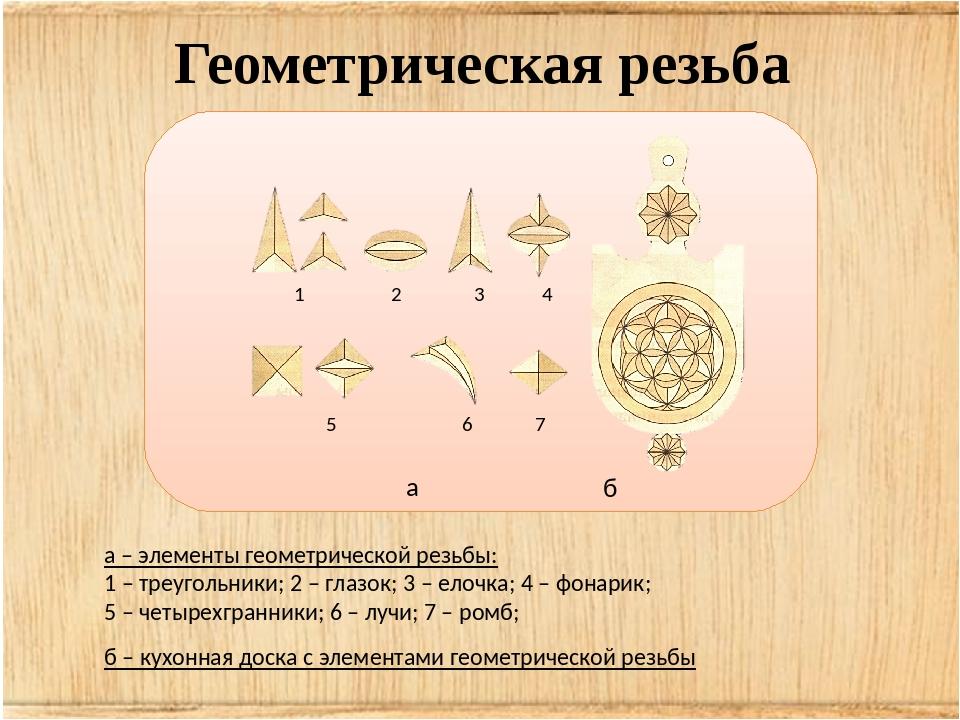 Геометрическая резьба а – элементы геометрической резьбы: 1 – треугольники;...