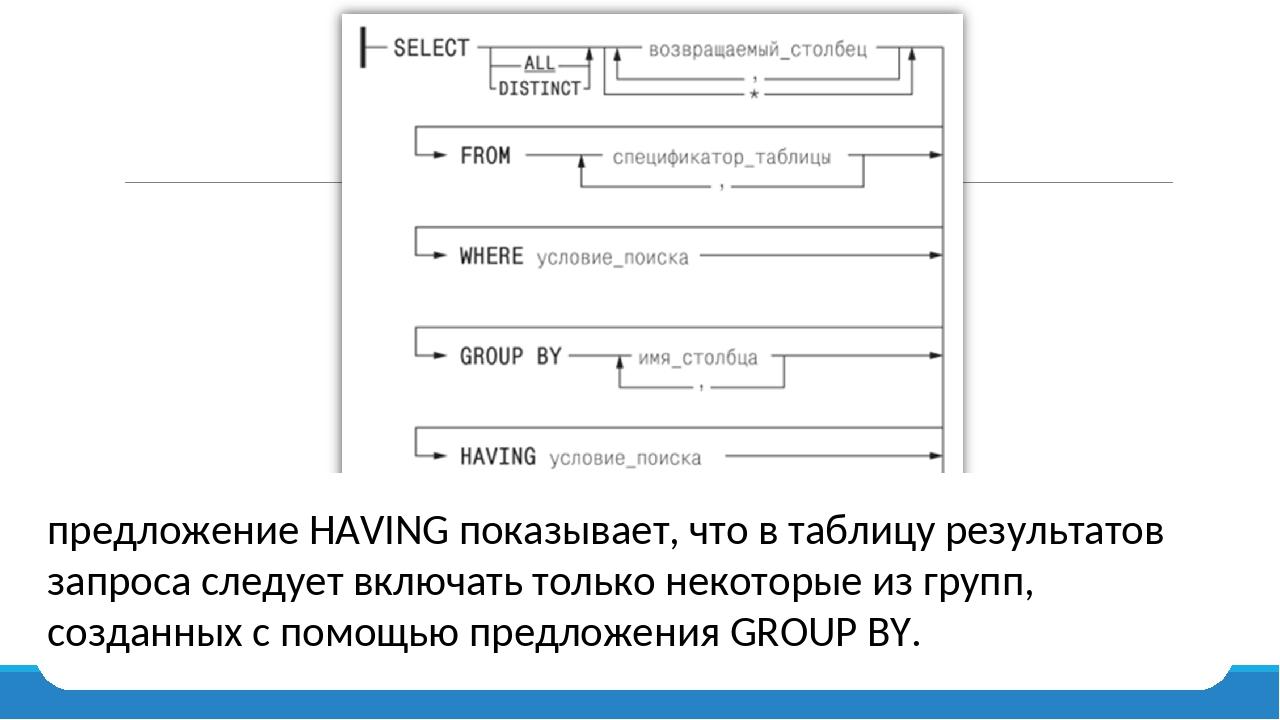 предложение HAVING показывает, что в таблицу результатов запроса следует вкл...