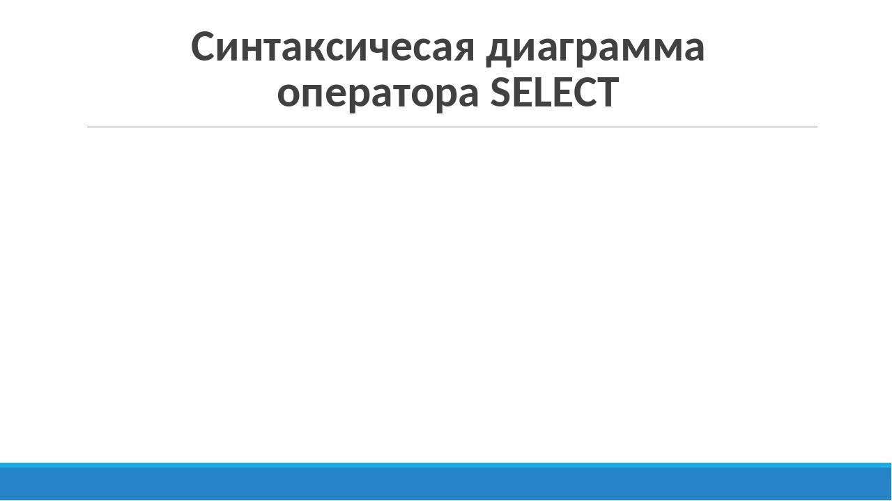 Синтаксичесая диаграмма оператора SELECT