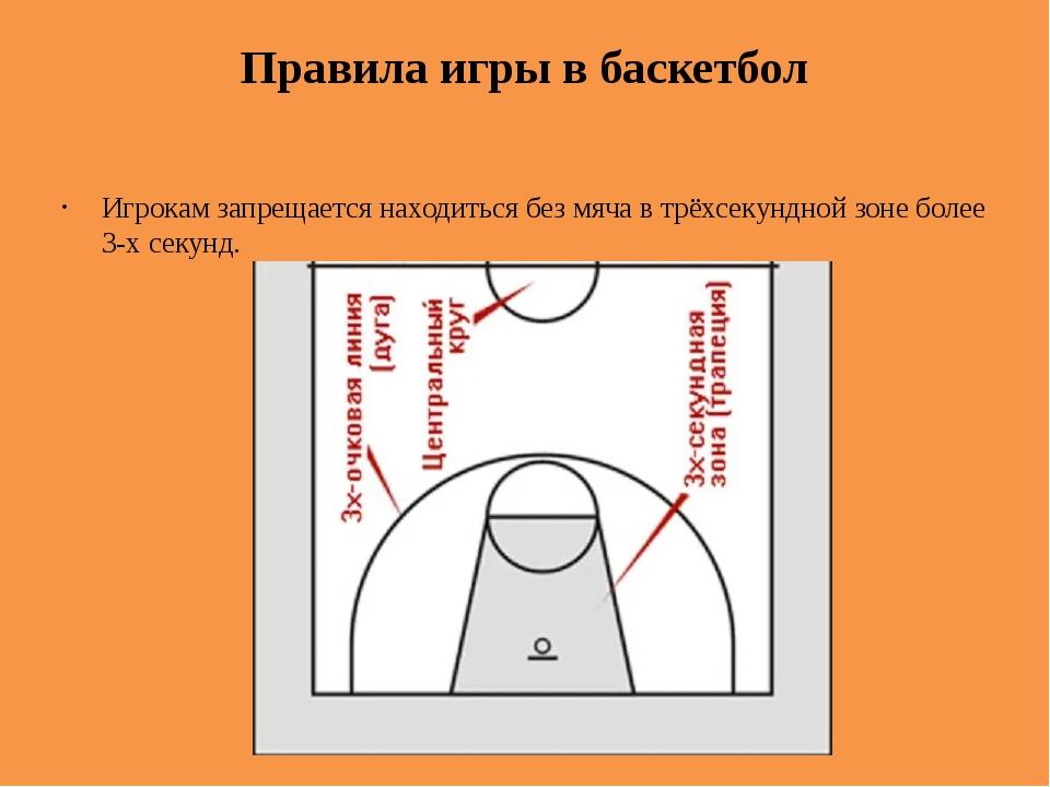 Правила игры в баскетбол Игрокам запрещается находиться без мяча в трёхсекунд...