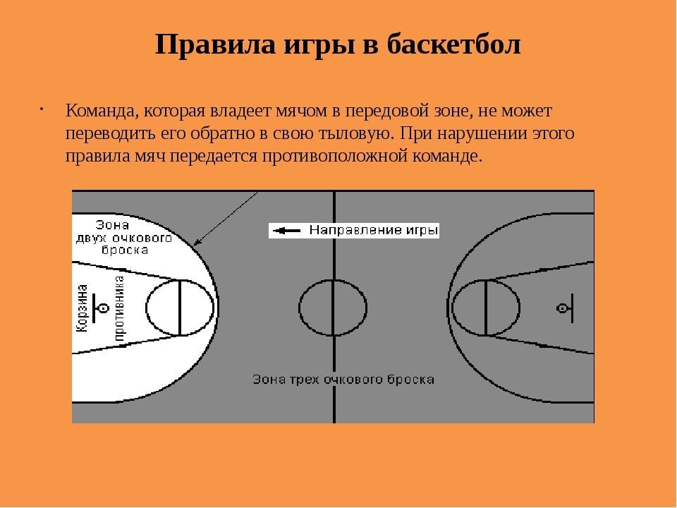 Правила игры в баскетбол Команда, которая владеет мячом в передовой зоне, не...