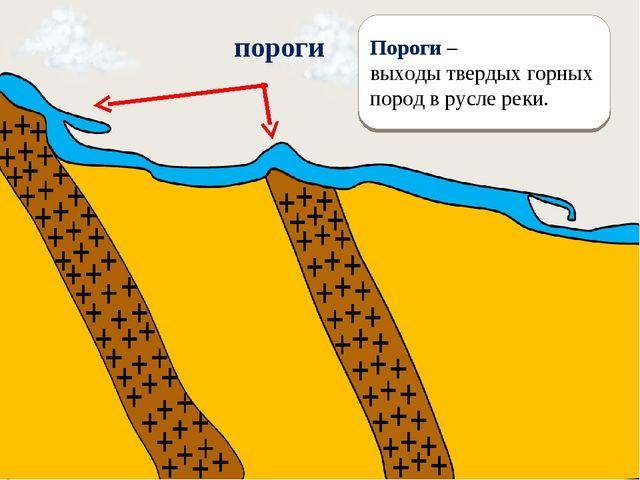 Пороги – выходы твердых горных пород в русле реки. пороги