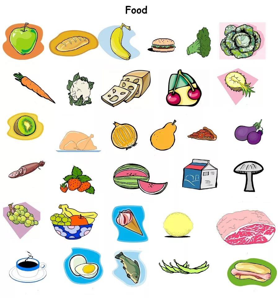 Картинка продукты питания с надписью на английском, днем