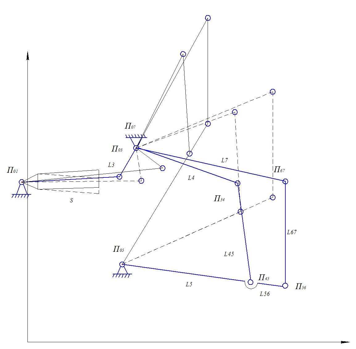 Курсовая работа построение математических моделей aleksandra sveshnikova