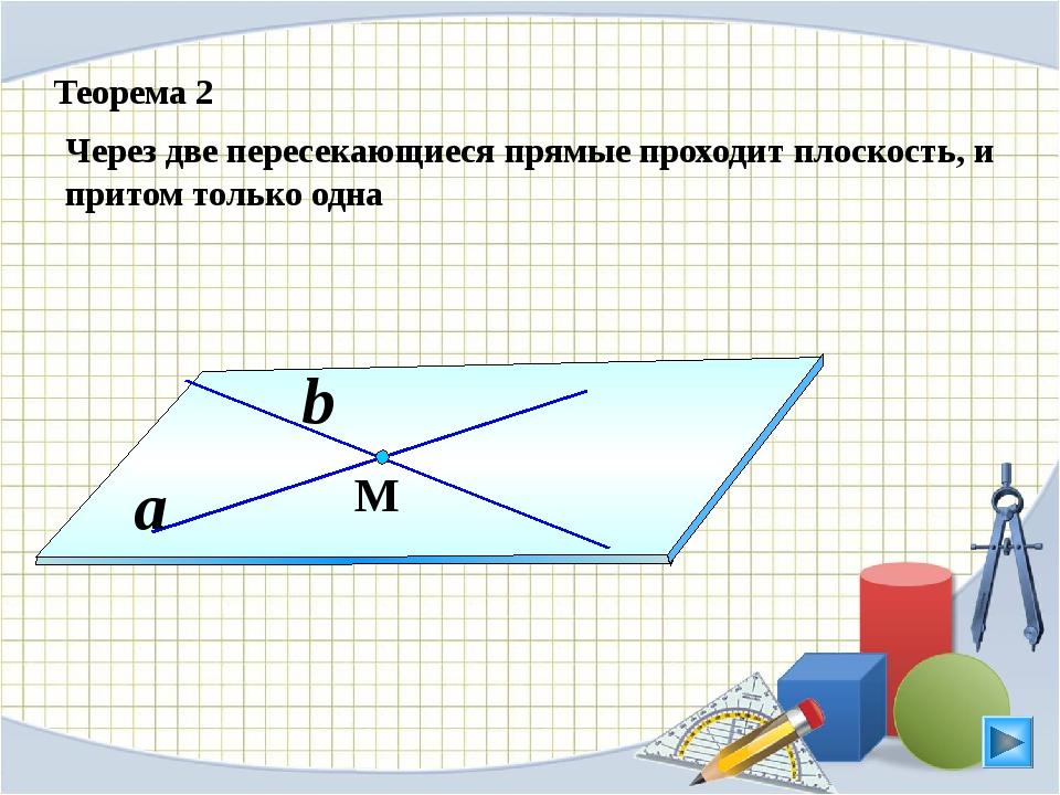 Теорема 2 Через две пересекающиеся прямые проходит плоскость, и притом тольк...