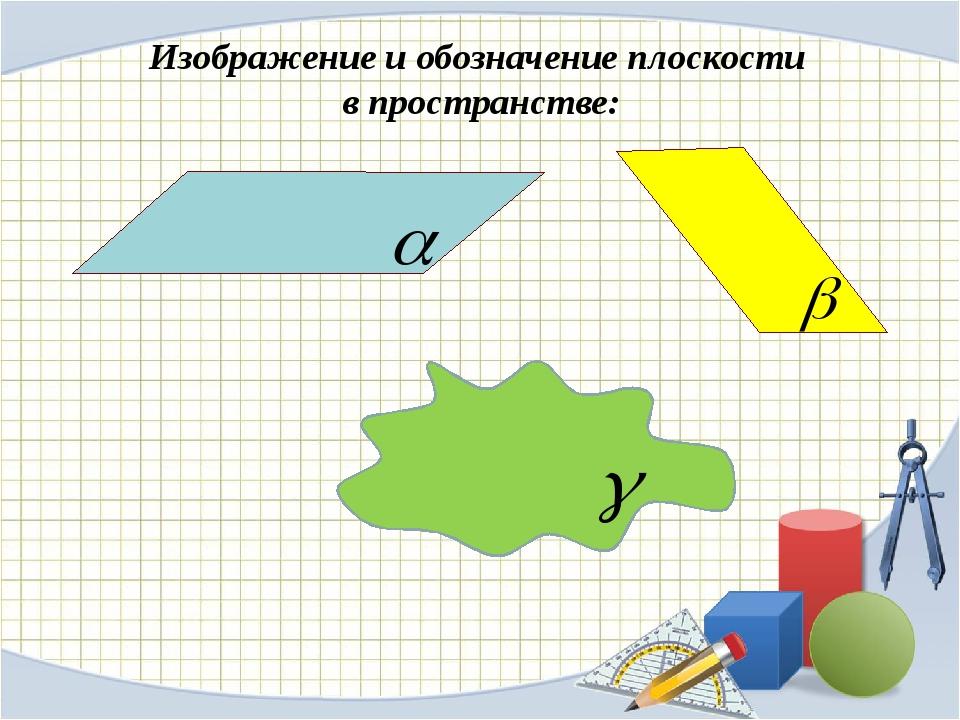 Изображение и обозначение плоскости в пространстве: