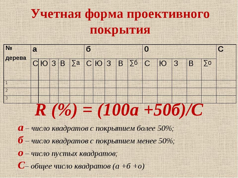 Учетная форма проективного покрытия R (%) = (100a +50б)/C а – число квадратов...