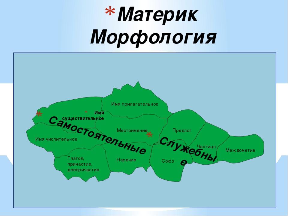 Имя существительное Материк Морфология Наречие Глагол, причастие, деепричасти...