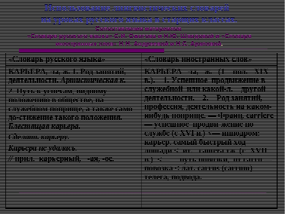 Использование лингвистических словарей на уроках русского языка в старщих кла...