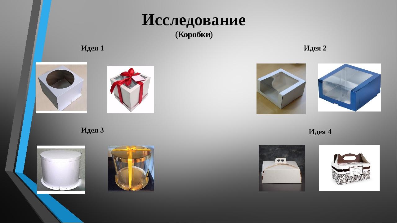 Исследование (Коробки) Идея 1 Идея 2 Идея 3 Идея 4