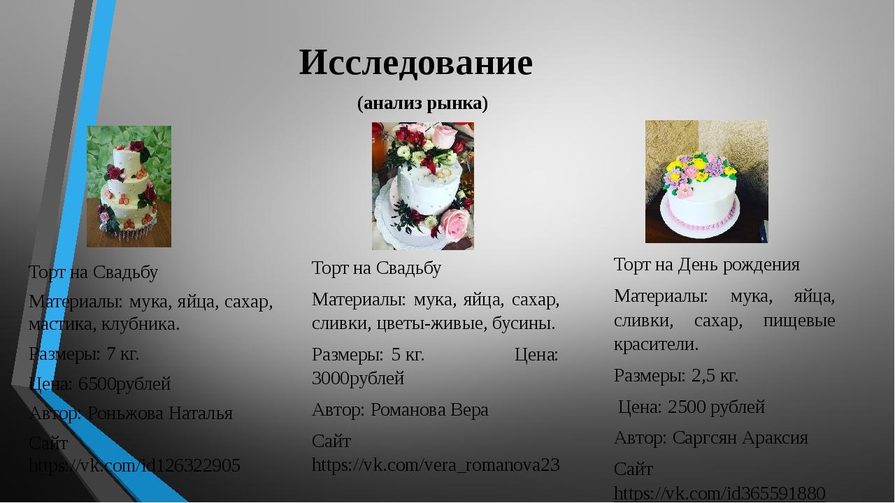 Исследование (анализ рынка) Торт на Свадьбу Материалы: мука, яйца, сахар, ма...