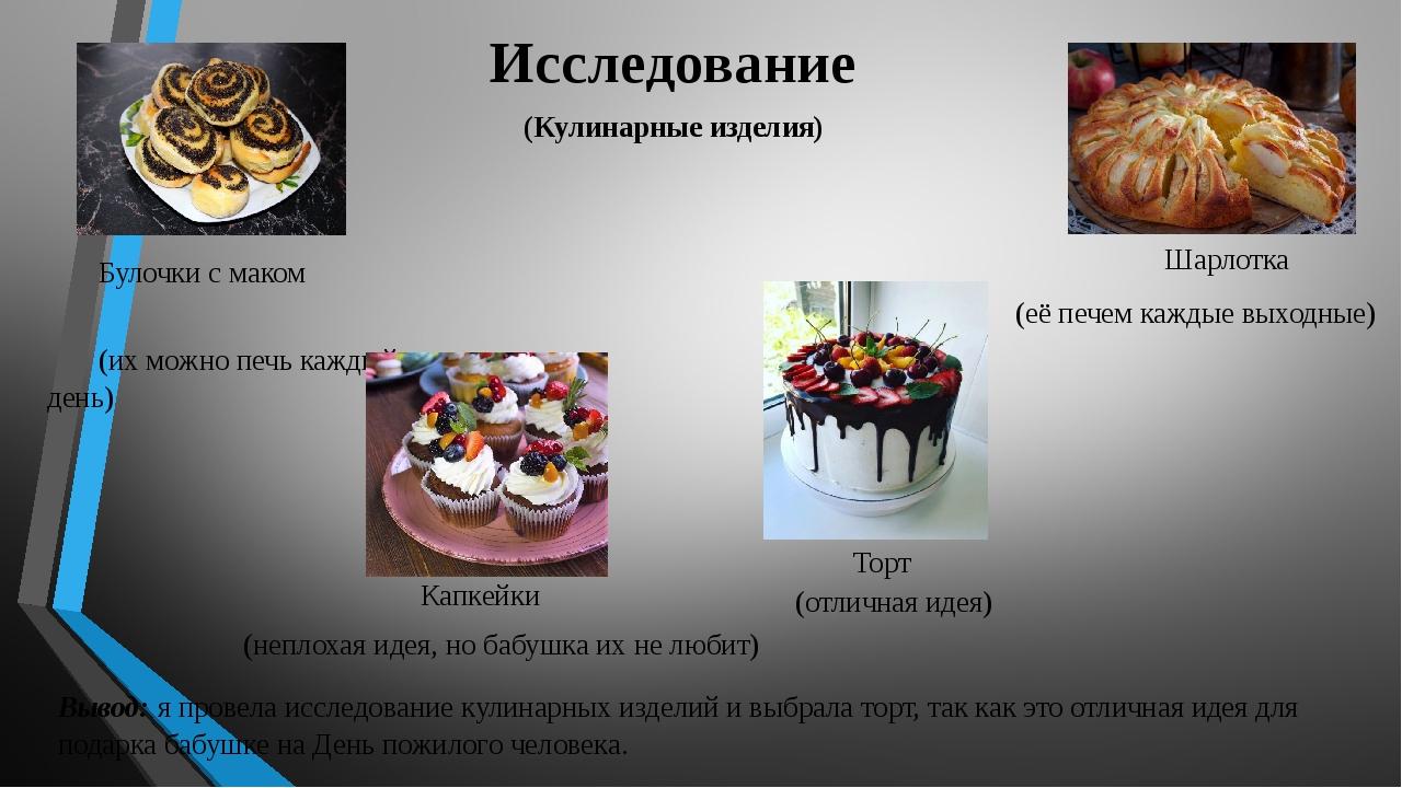 Исследование (Кулинарные изделия) Булочки с маком (их можно печь каждый день)...