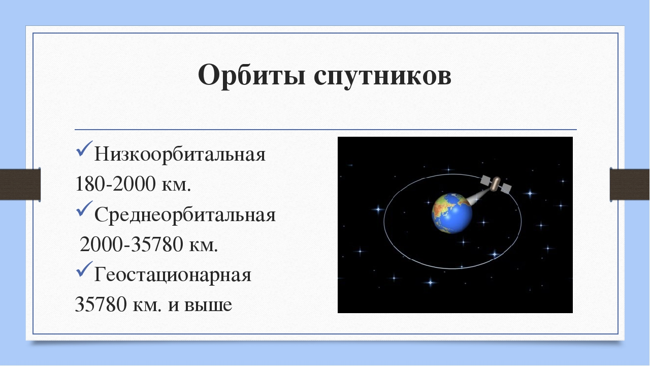 Орбиты спутников Низкоорбитальная 180-2000 км. Среднеорбитальная 2000-35780 к...