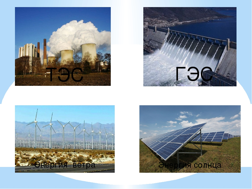 ТЭС ГЭС Энергия ветра Энергия солнца