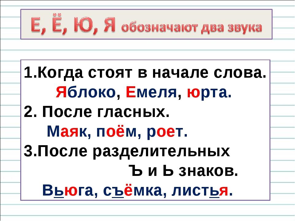 Когда стоят в начале слова. Яблоко, Емеля, юрта. 2. После гласных. Маяк, поём...