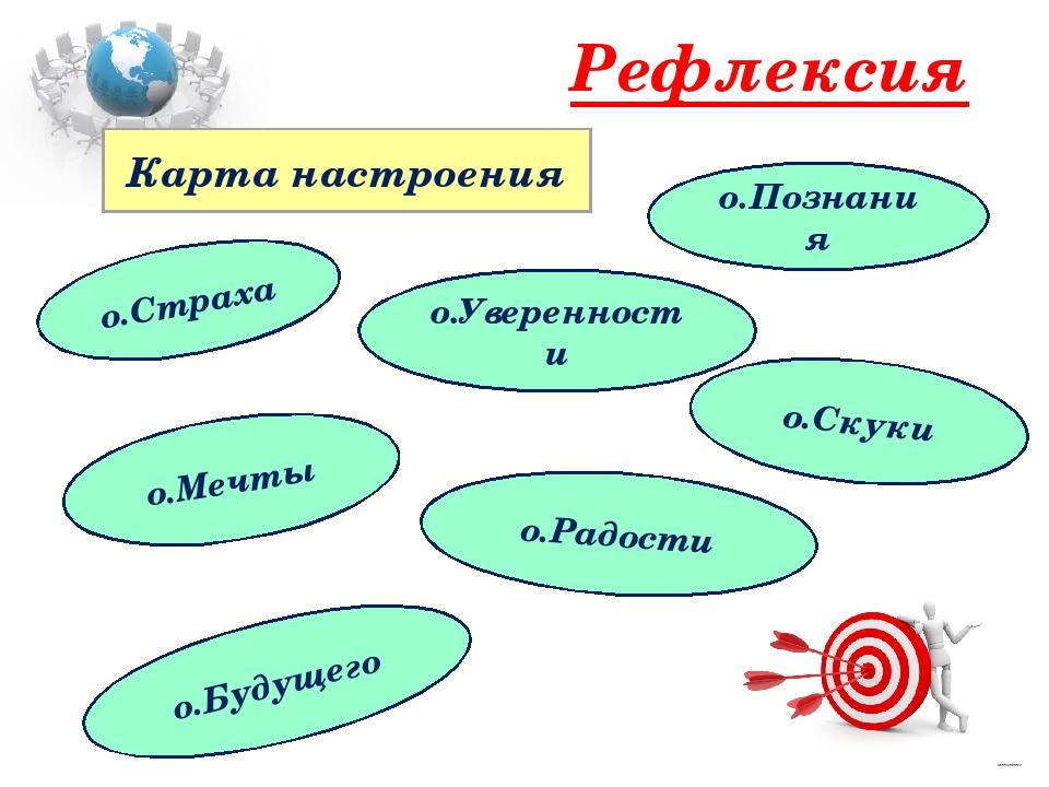 Рефлексия Карта настроения о.Страха о.Познания о.Уверенности о.Будущего о.Рад...