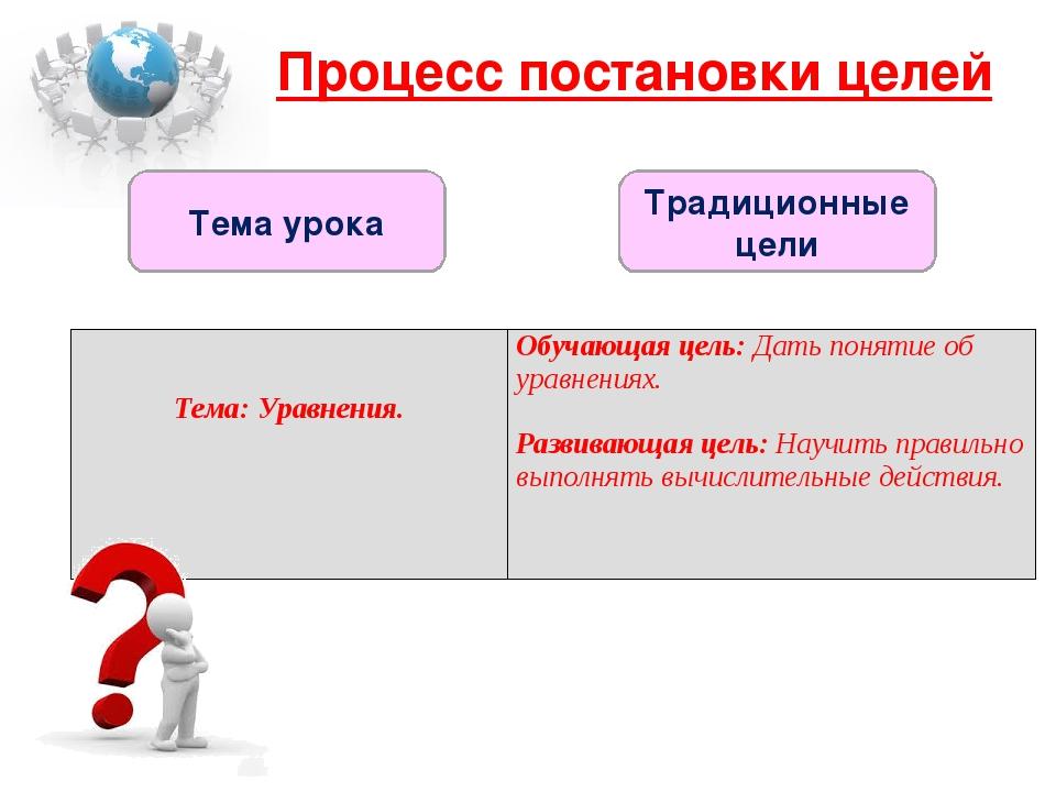 Процесс постановки целей Тема урока Традиционные цели Тема: Уравнения.Обучаю...