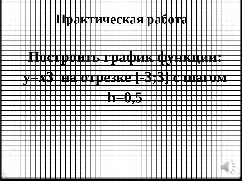 Практическая работа Построить график функции: у=х3 на отрезке [-3;3] с шагом...