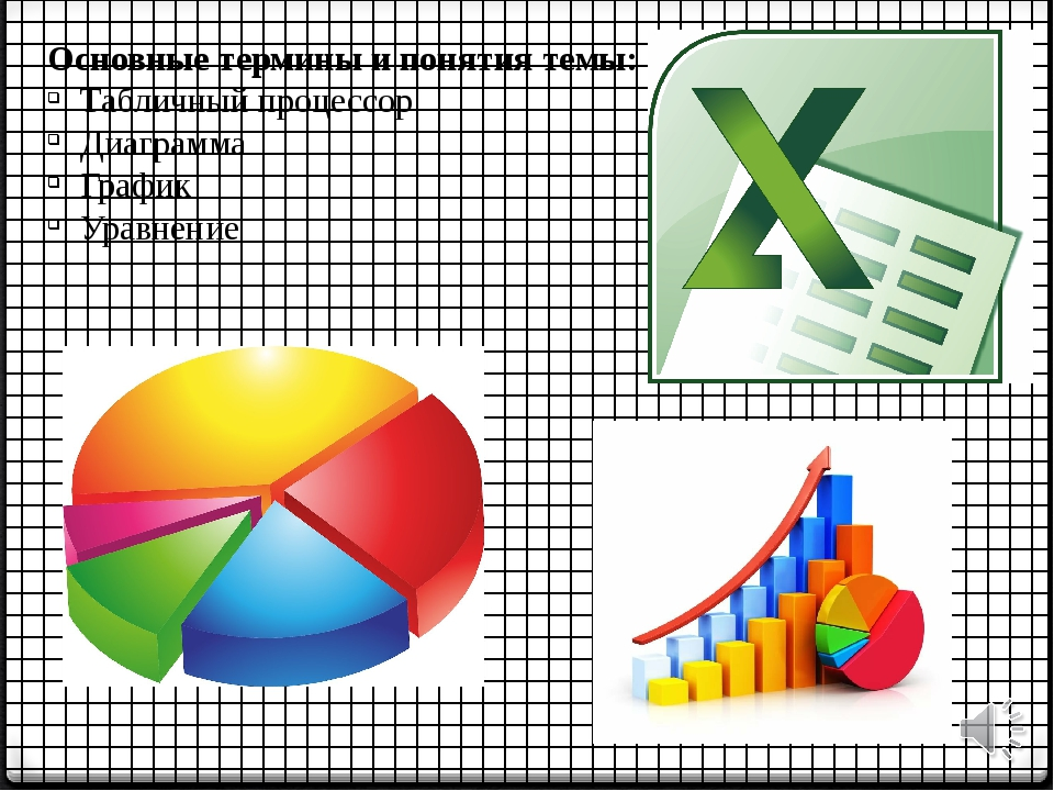 Основные термины и понятия темы: Табличный процессор Диаграмма График Уравнение
