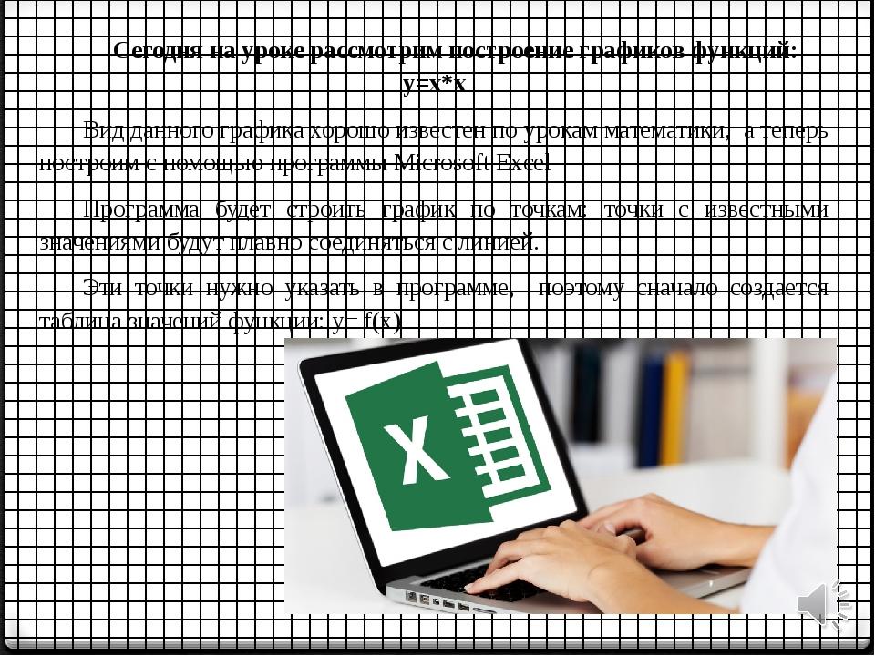 Сегодня на уроке рассмотрим построение графиков функций: у=х*х Вид данного гр...