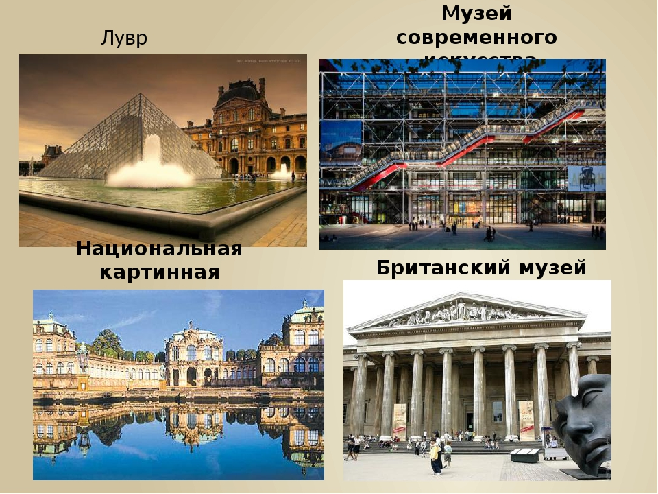 Лувр Музей современного искусства Национальная картинная галерея Британский м...