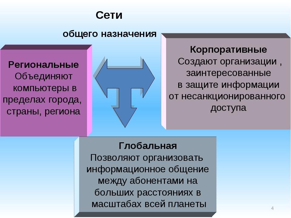 Защита информации в россии реферат 2294