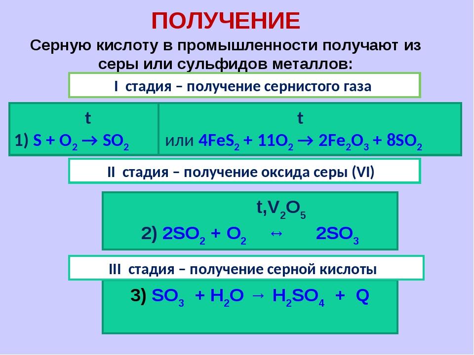 ПОЛУЧЕНИЕ Серную кислоту в промышленности получают из серы или сульфидов мета...