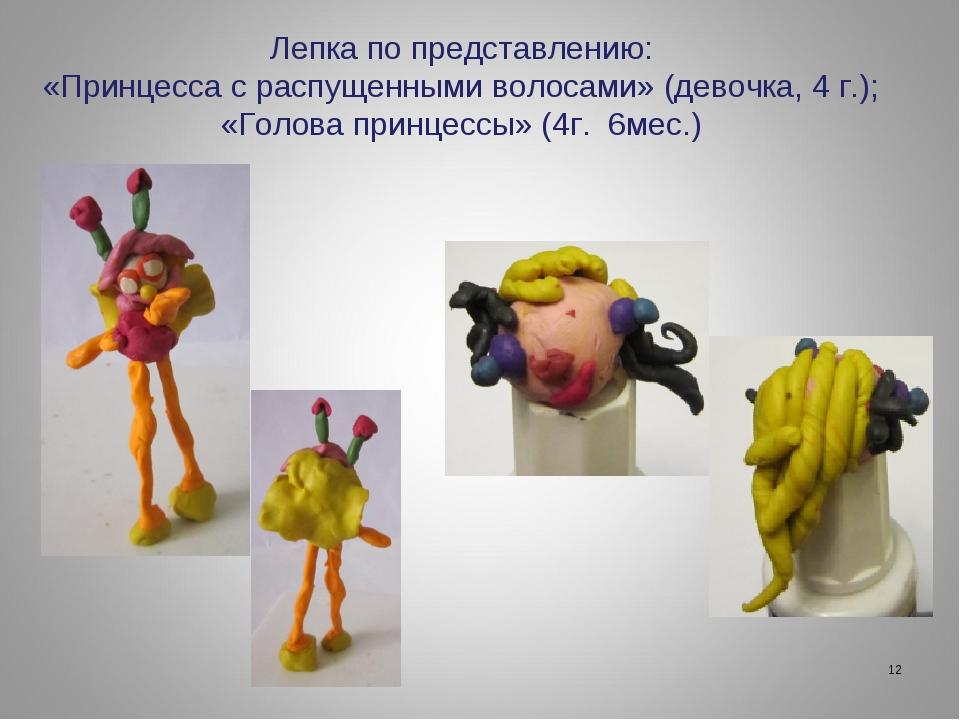 Лепка по представлению: «Принцесса с распущенными волосами» (девочка, 4 г.);...