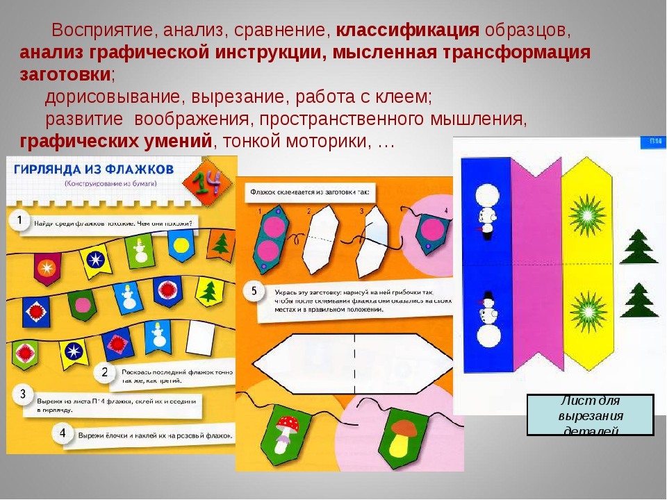 Восприятие, анализ, сравнение, классификация образцов, анализ графической инс...