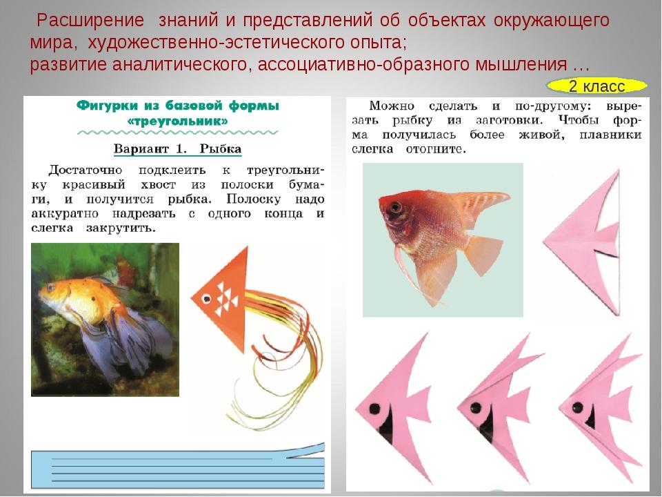 2 класс Расширение знаний и представлений об объектах окружающего мира, худож...