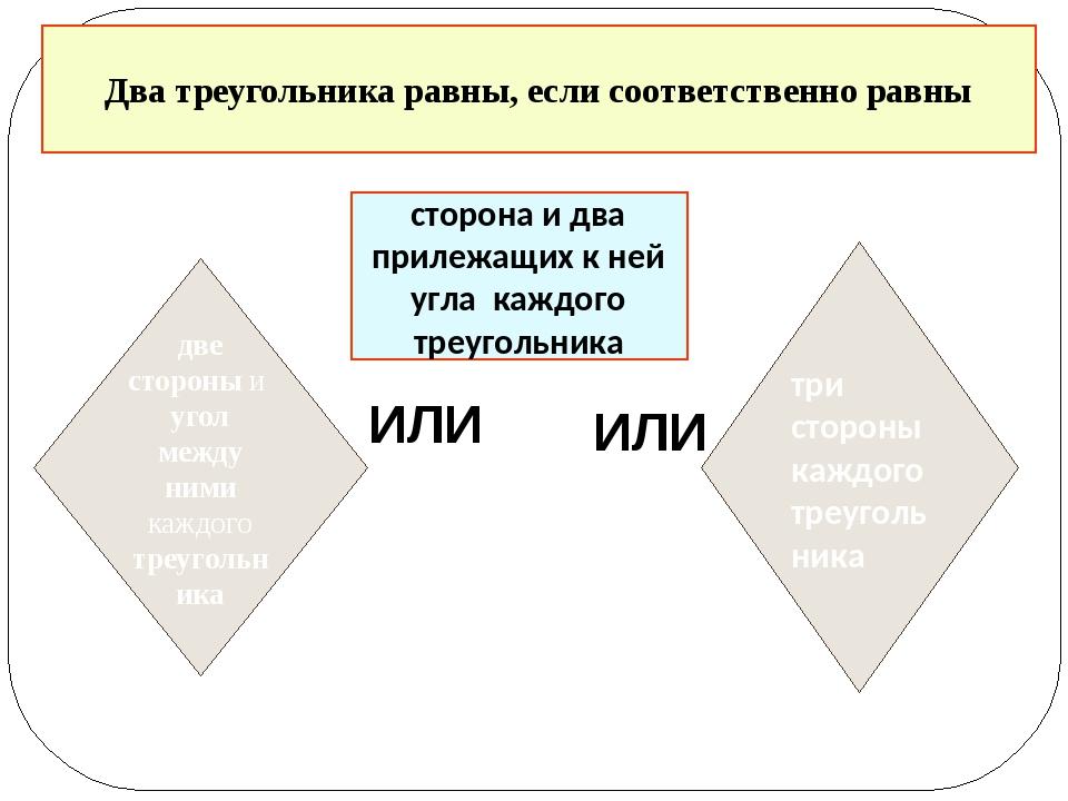 ИЛИ _______ _________ _____________ Два треугольника равны, если соответствен...