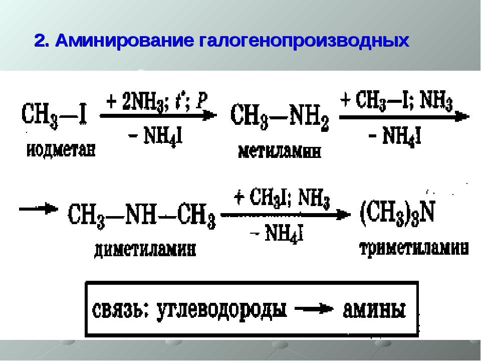 2. Аминирование галогенопроизводных