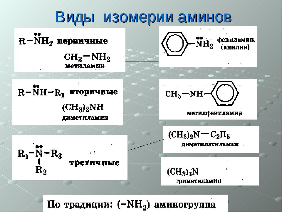 Виды изомерии аминов