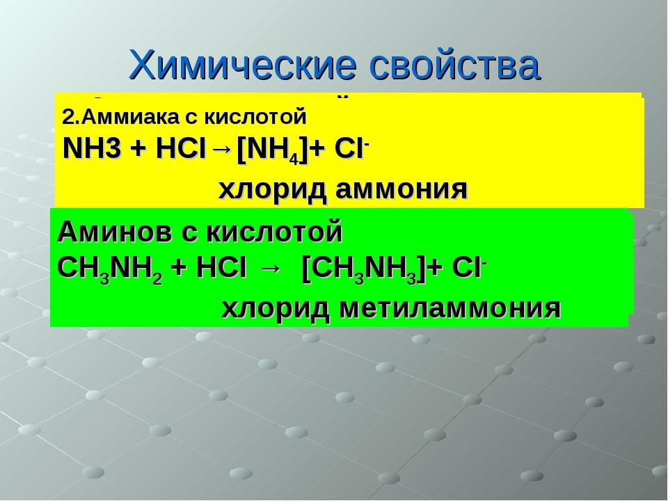Химические свойства Аммиака c водой 1.NH3 + HOH→[NH4]+ OH- ион аммония Аминов...