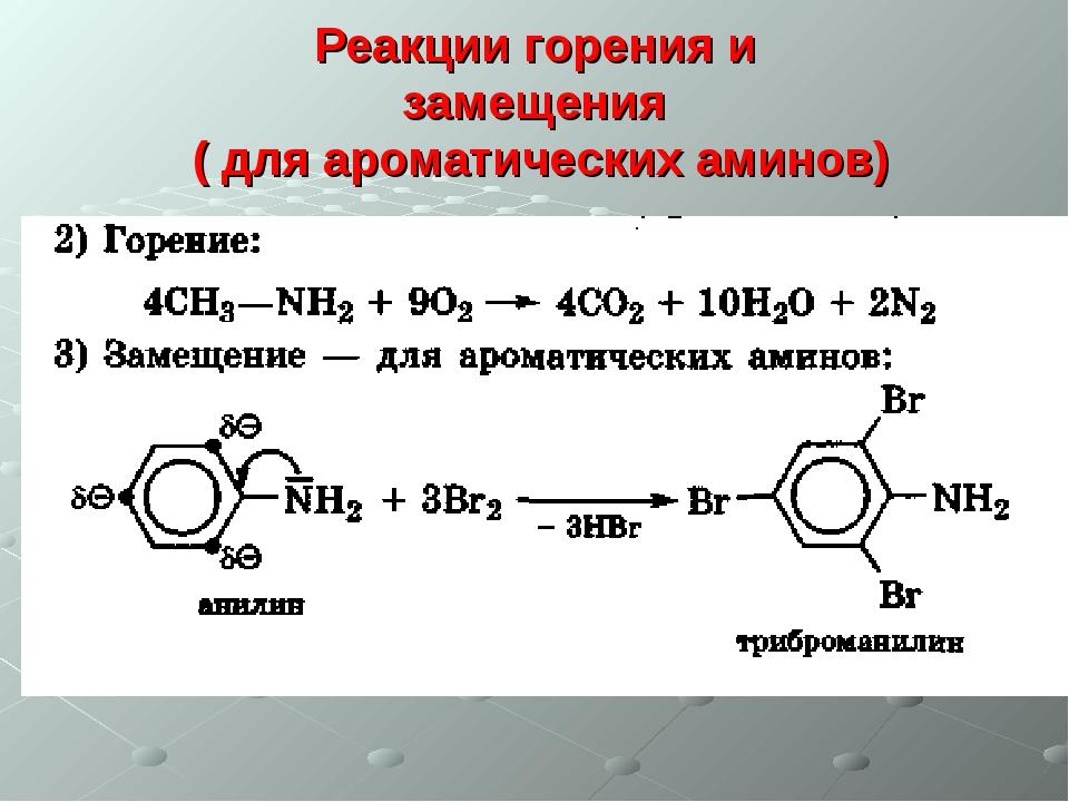 Реакции горения и замещения ( для ароматических аминов)
