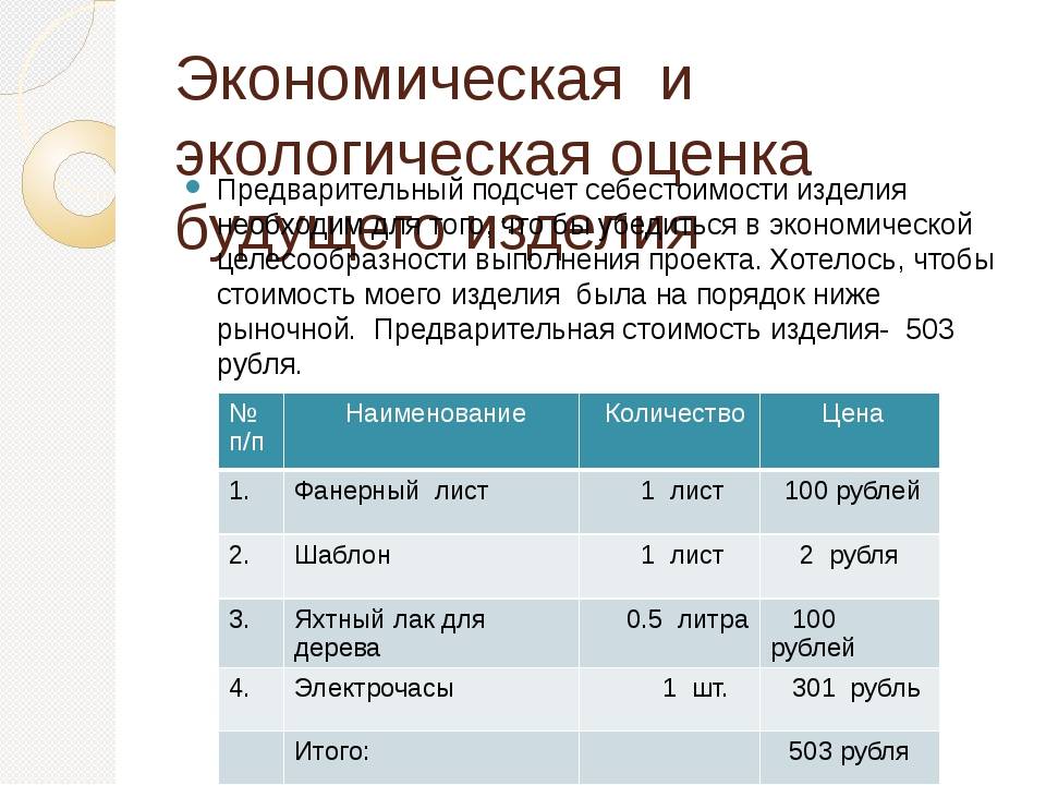 Экономическая и экологическая оценка будущего изделия Предварительный подсчет...