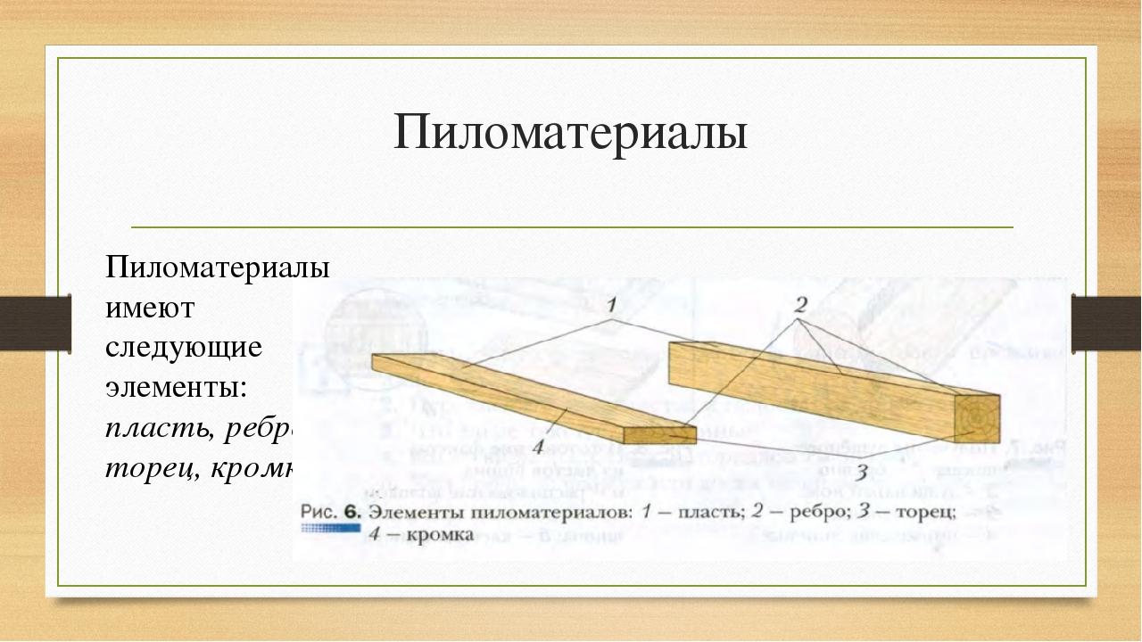 Пиломатериалы Пиломатериалы имеют следующие элементы: пласть, ребро, торец, к...