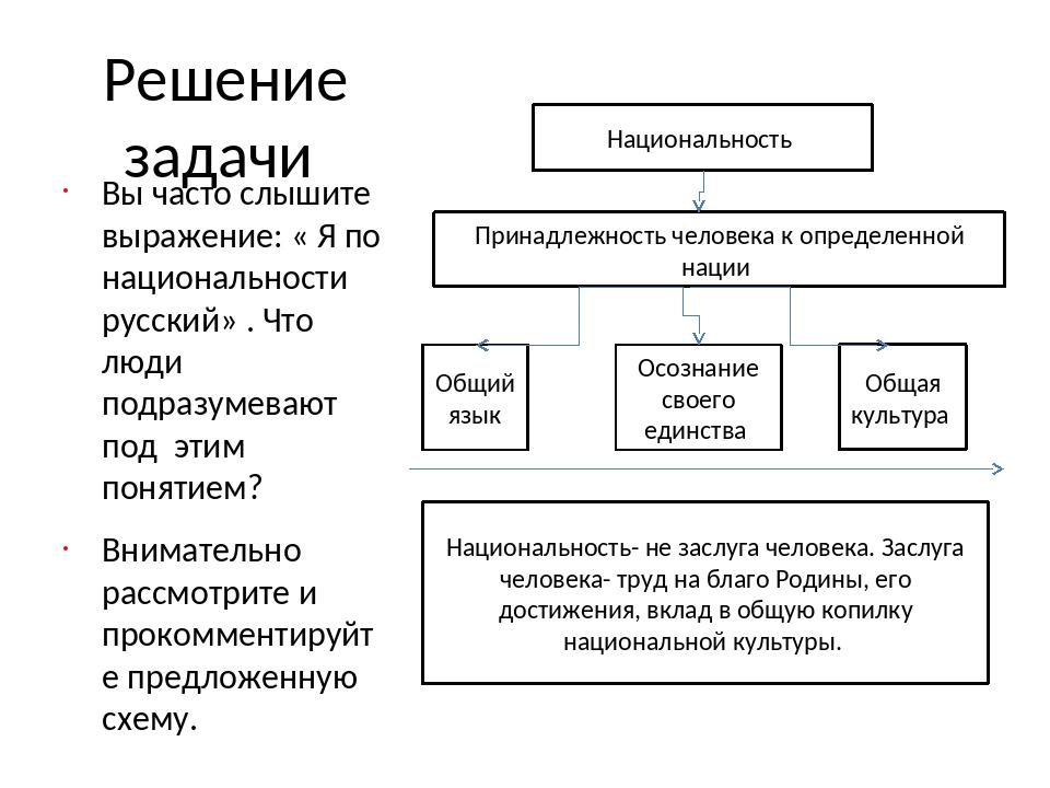 Решение задачи Вы часто слышите выражение: « Я по национальности русский» . Ч...