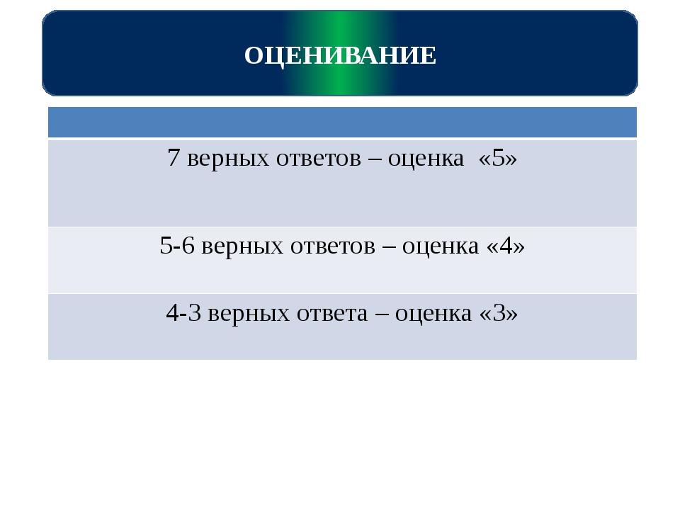 ОЦЕНИВАНИЕ 7 верных ответов – оценка «5» 5-6 верных ответов – оценка «4» 4-3...